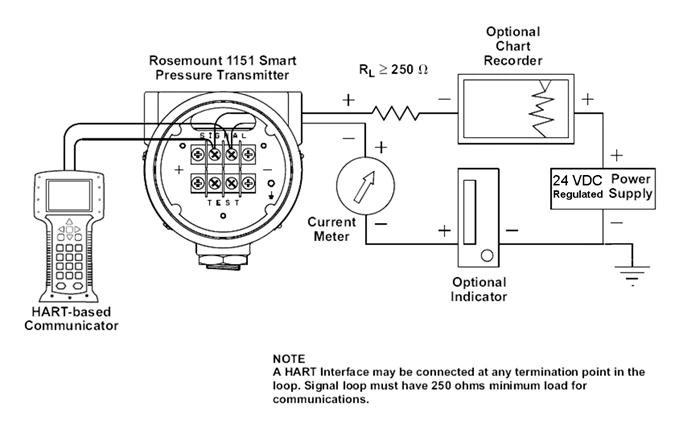 image043 jpg rh benvalle com Mobile Wireless Signal Transmitter Diagram radar level transmitter wiring diagram