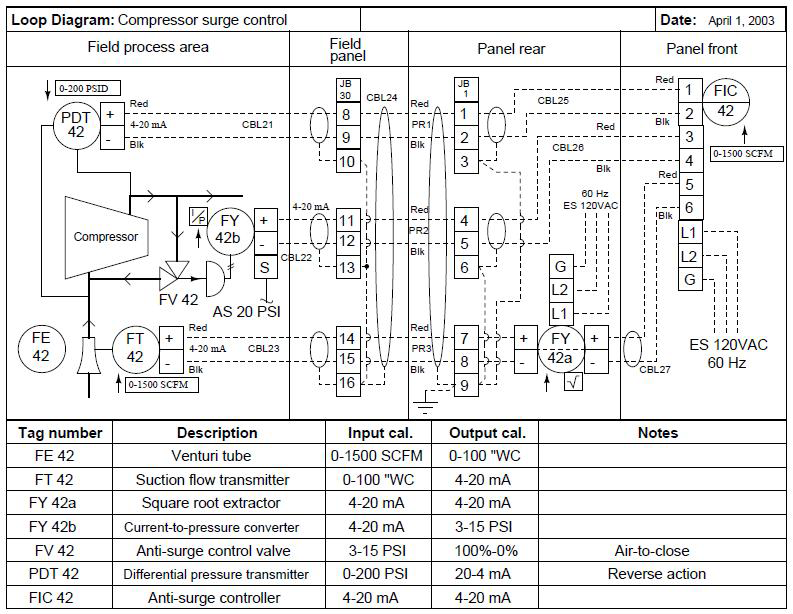 Skoda Octavia Wiring Diagram further 597943 also 73 Series And Parallel Circuits as well What Type Of A Voltage System Is Used In Aircrafts also Make Table. on electrical wiring diagrams