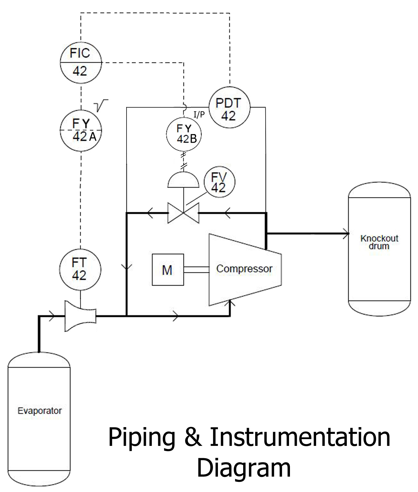 Differential Pressure Switch Symbol Pid Piping Instrumentation Diagram Images And Diagrams