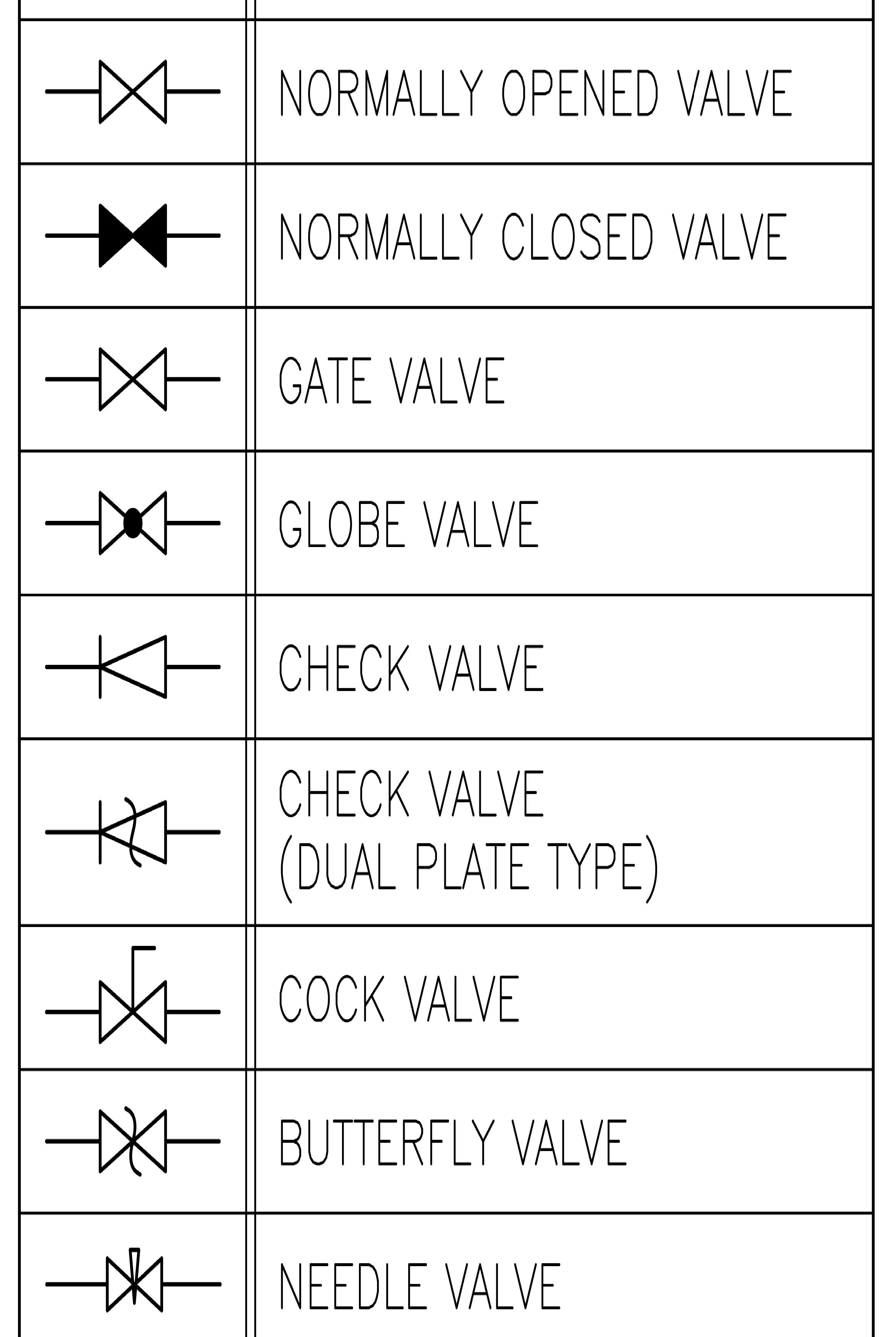 Plumbing symbols legend choice image symbol and sign ideas plumbing valve symbols buycottarizona biocorpaavc