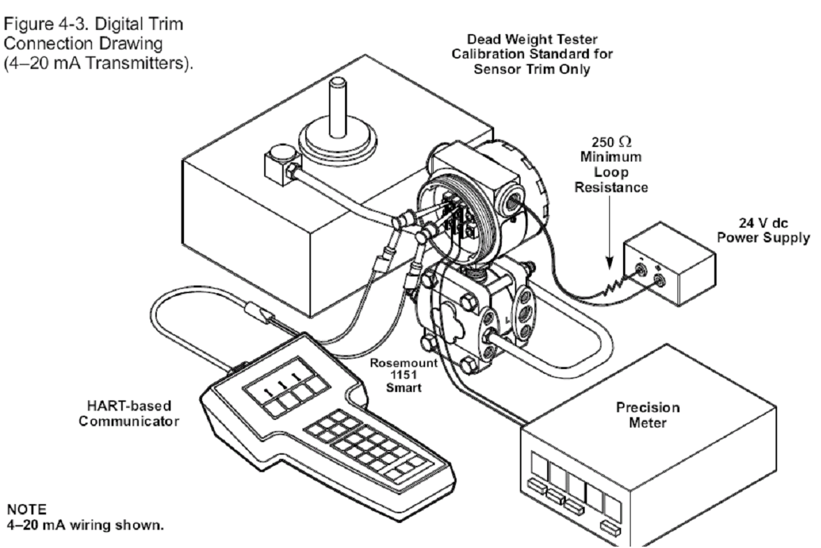 temperature transmitter pt100 sensor wiring diagram pt