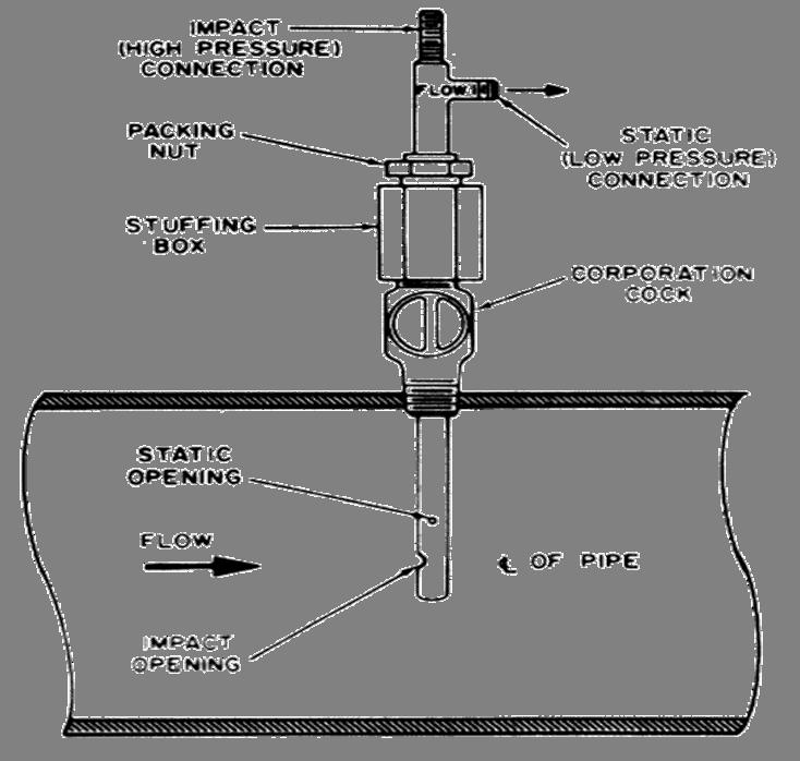 level sensor ultrasonic