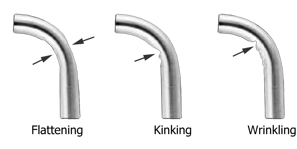 of flattening kinking or wrinkling use a tube bender and ensure tubing ...