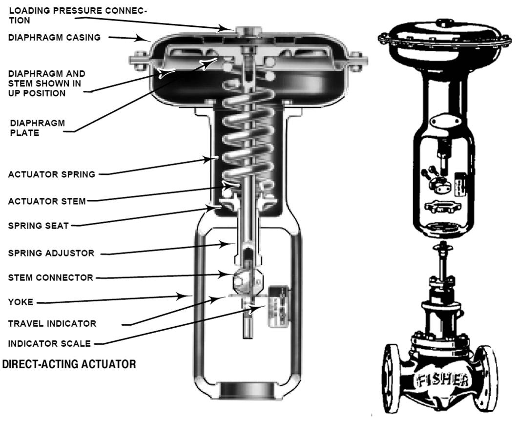 4 cylinder engine diagram exploded view